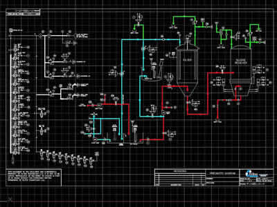 Custom Filtration System Design